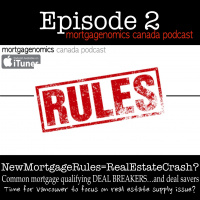 policy, real estate, NIMBYISM, and mortgages