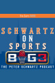 Schwartz on Sports: Jim Jackson On The BIG3